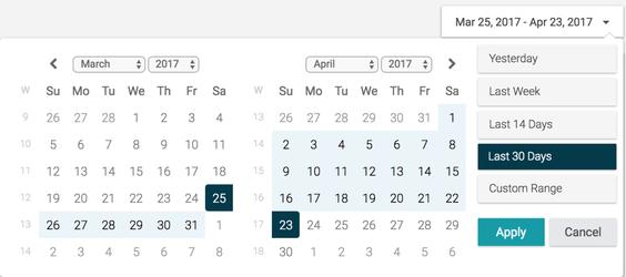 capxams date range