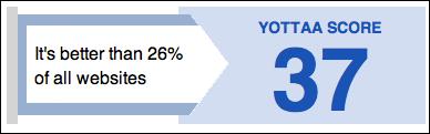 Website speed of top online seller