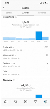 free instagram analytics tool