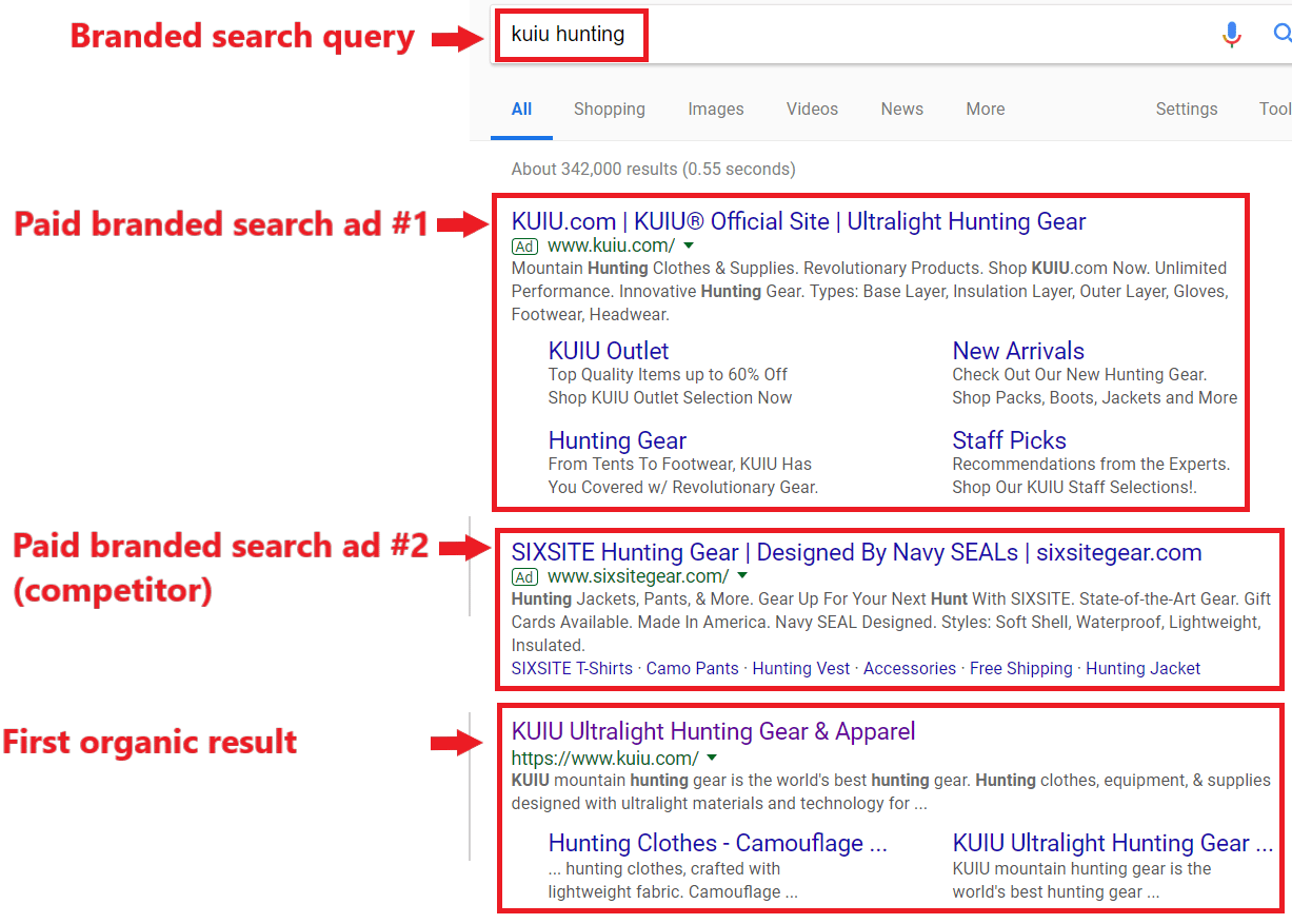 paid branded search cpc strategy why branded search matters