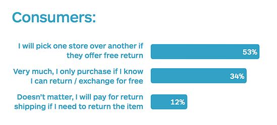 free-shipping-free-returns