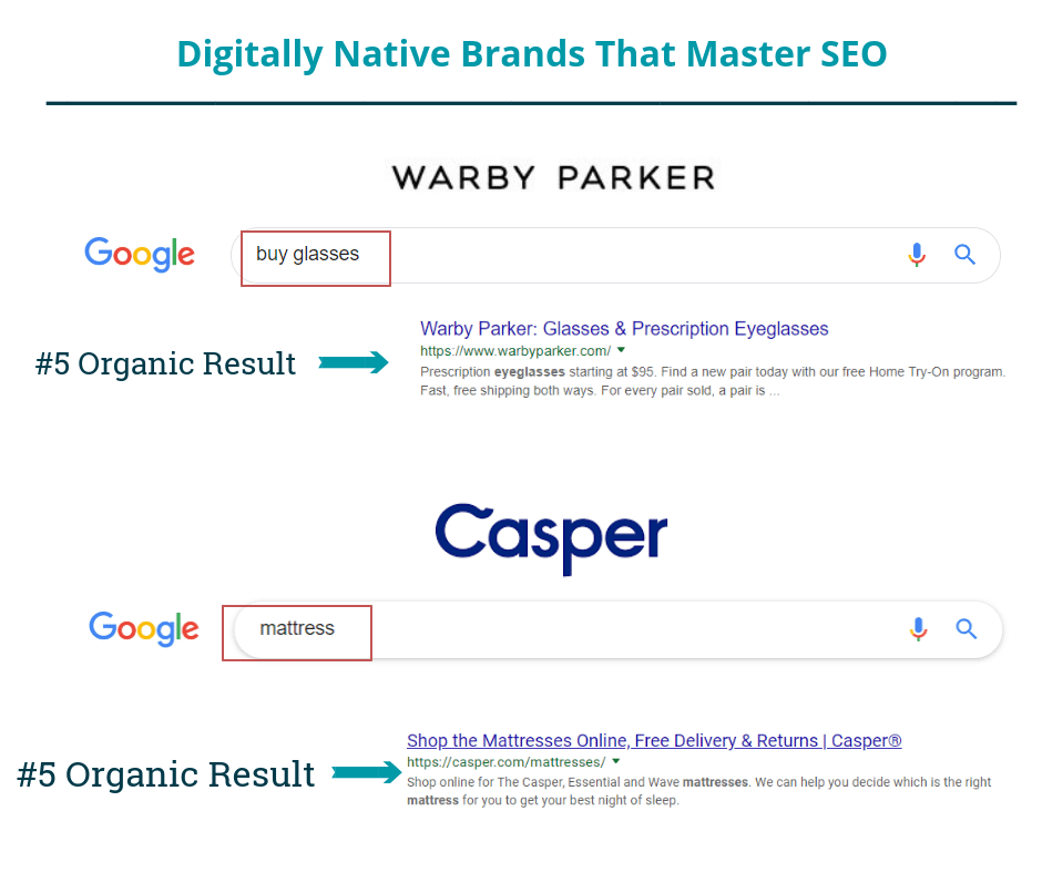 digitally native brands that master ecommerce seo warby parker casper