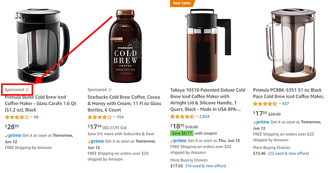 amazon strategy sponsored products ads