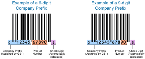 Amazon UPC Codes