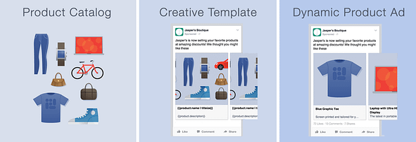 facebook-product-ad-example