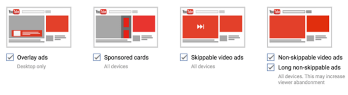 youtube ad placements options