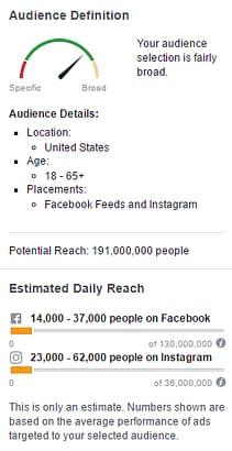 facebook targeting audience definition