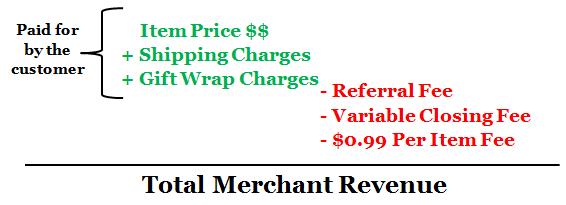 Amazon-selling-fee-formula2