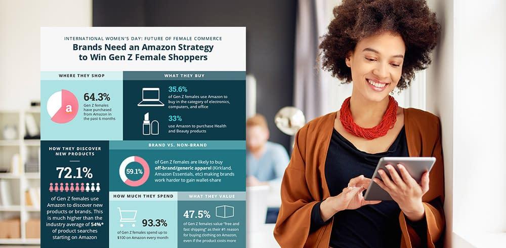 The 2019 Amazon Consumer Shopping Study