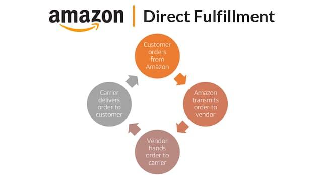 amazon direct fulfillment