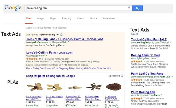 Google paid search testing text, display ads