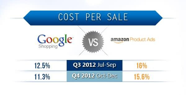 Q4 2012 CSE Rankings
