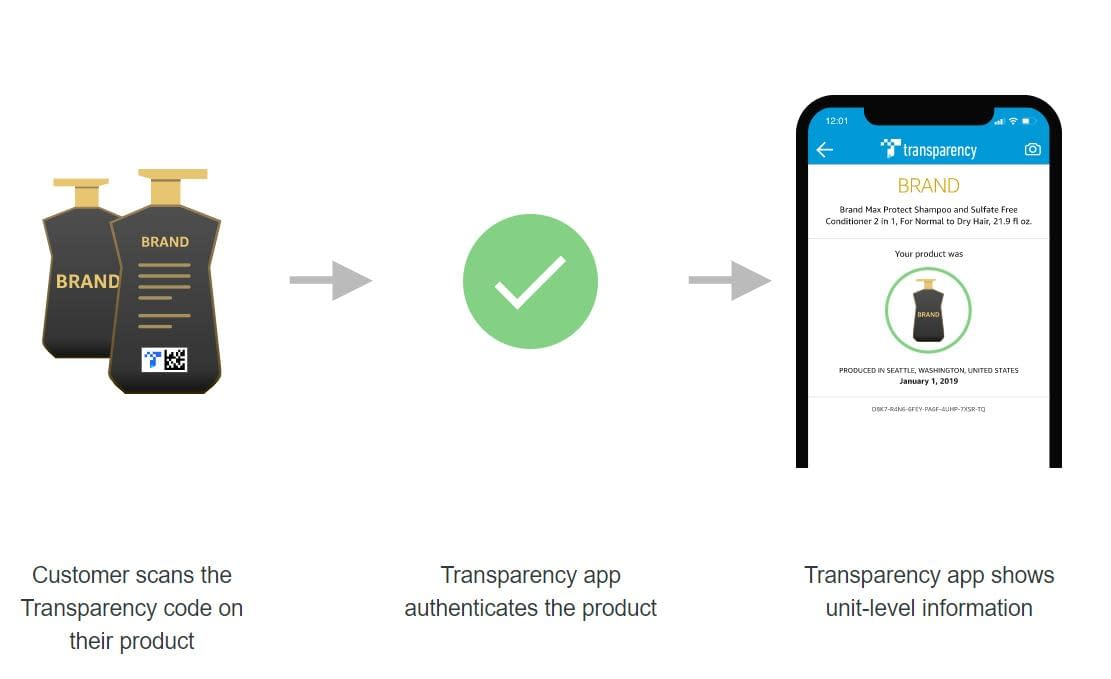 transparency-by-amazon