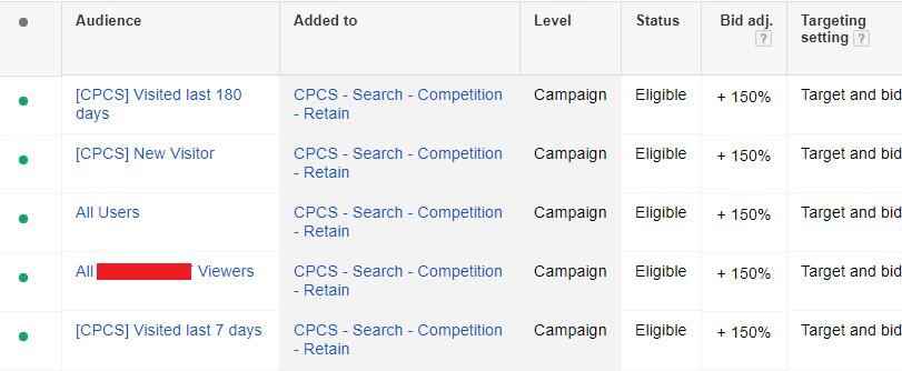 rlsa target and bid competitors