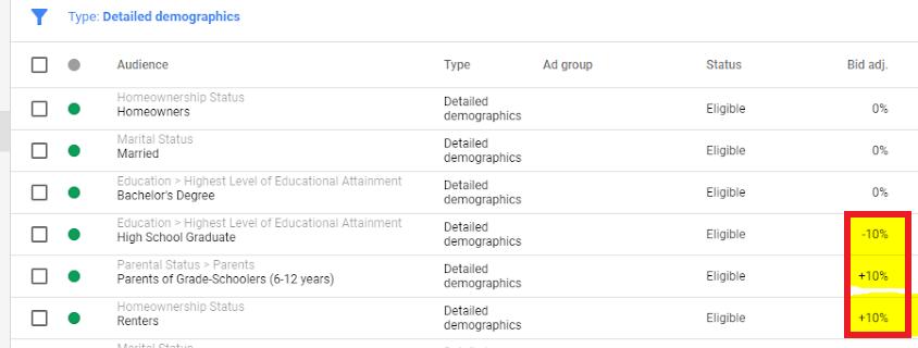bid modifiers adwords detailed demographics