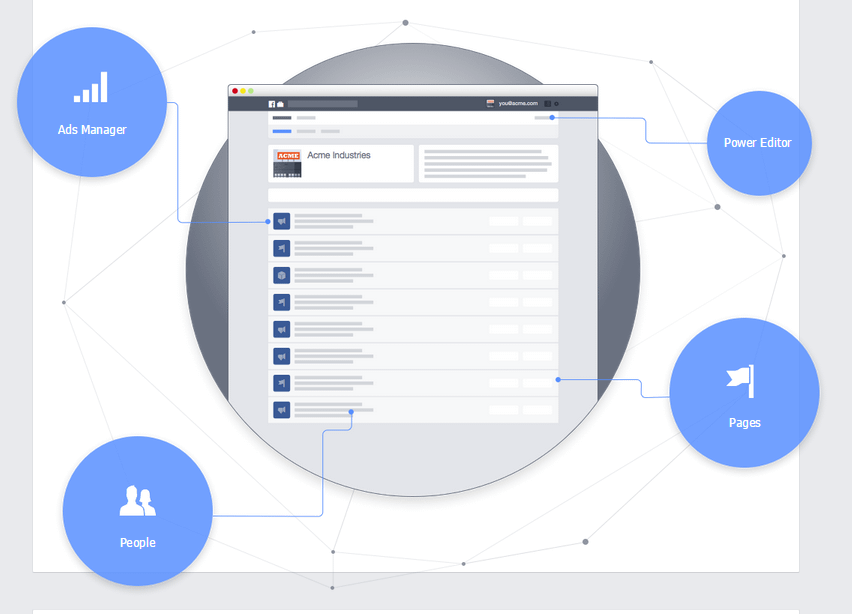 Facebook Business Manager | The Quick and Easy Guide