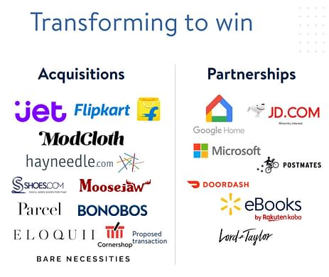 walmart acquisitions and ecommerce strategy