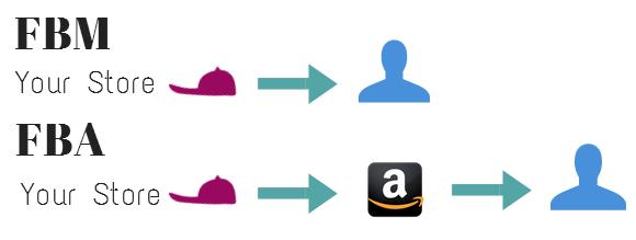 FBAvs.FBM-Amazon-selling21