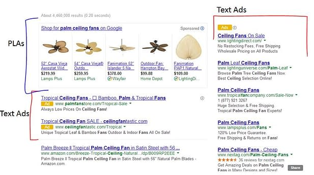 Google search testing, paid ads