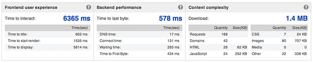 Shutterfly page speed influence on website speed