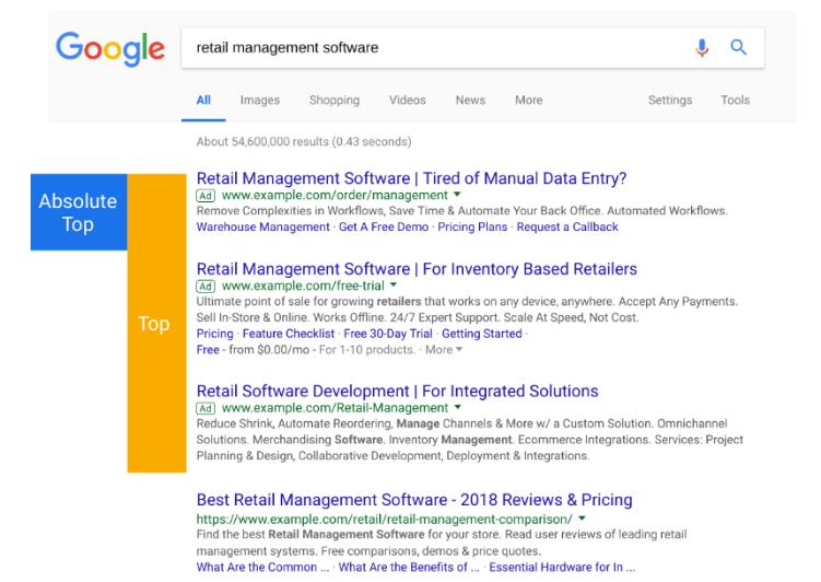google average positions update