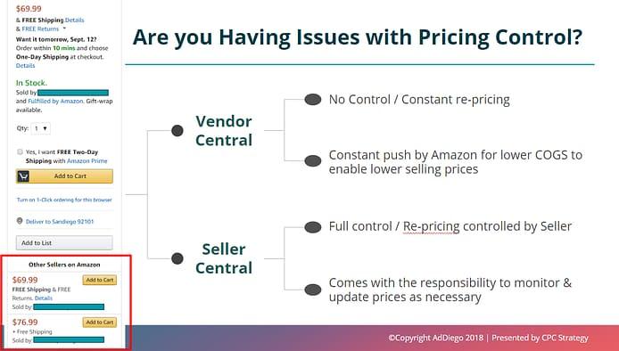 pricing control amazon