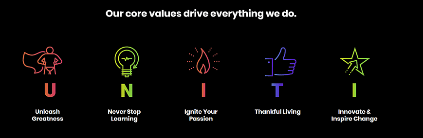 tinuiti core values