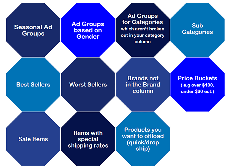 product listing ads product feed ad group options