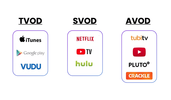 ott ad networks