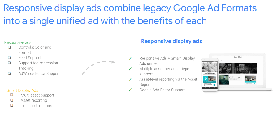 responsive display ads