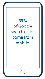 Shopping Campaigns mobile bids
