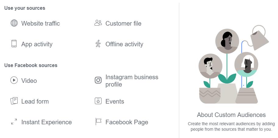 facebook custom audiences ads manager
