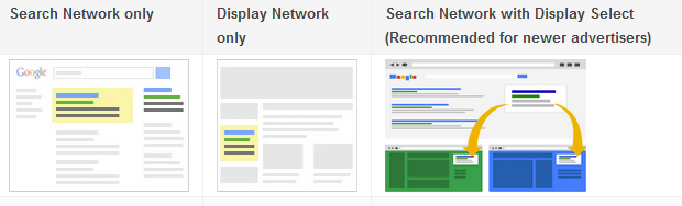 campaign types on AdWords editor