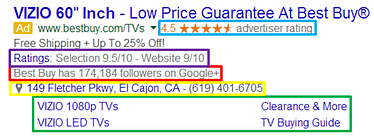 AdWords Sitelinks Guide Example