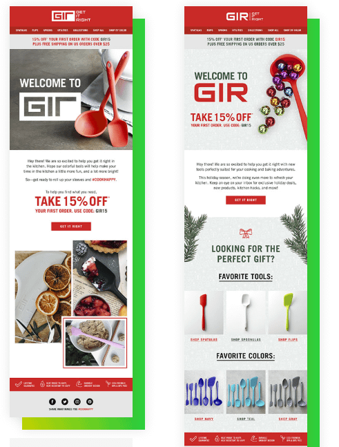 holiday email testing examples