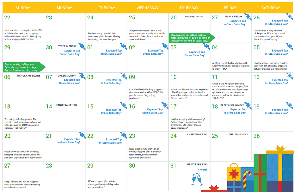 google-shopping-holiday-calendar