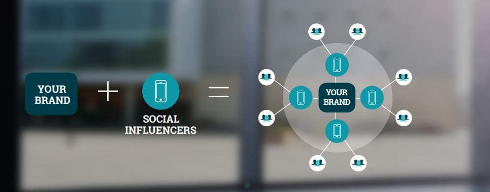 what is amazon influencer program