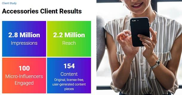influencer amplification client case study