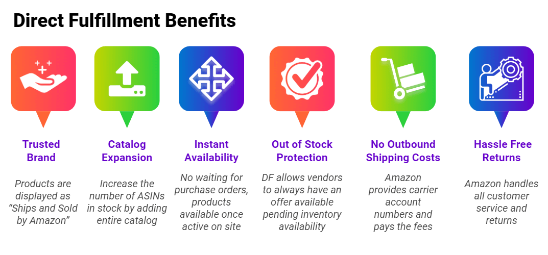 amazon-direct-fulfillment-benefits