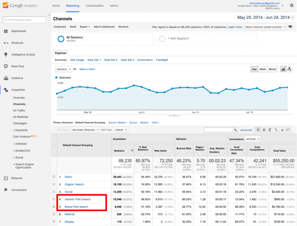 Google Analytics Now Breaks Out Branded/Non-Branded Search Campaigns