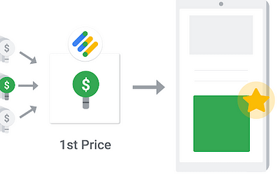 Google Announces Move To First Price Auction For Programmatic Display & Video