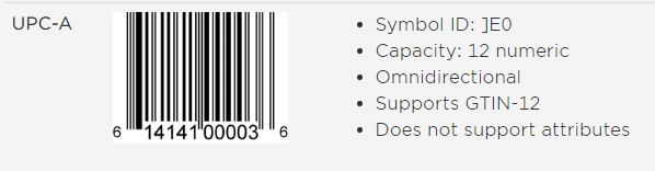 Amazon UPC Code