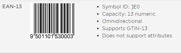 Amazon UPC Codes