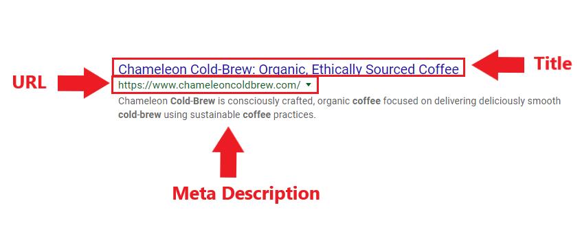 url meta description title tag