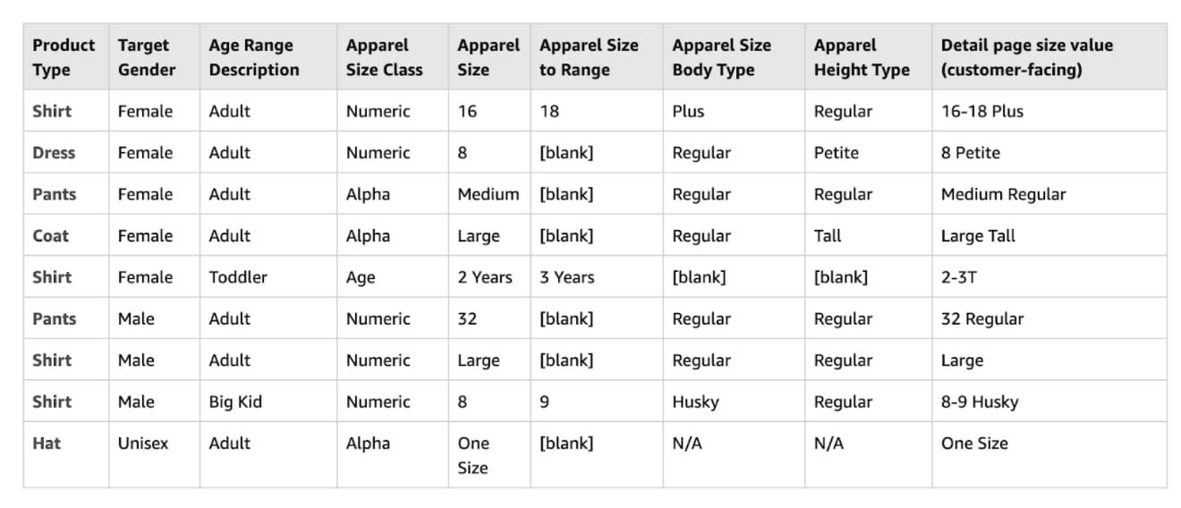 amazon apparel sizing chart