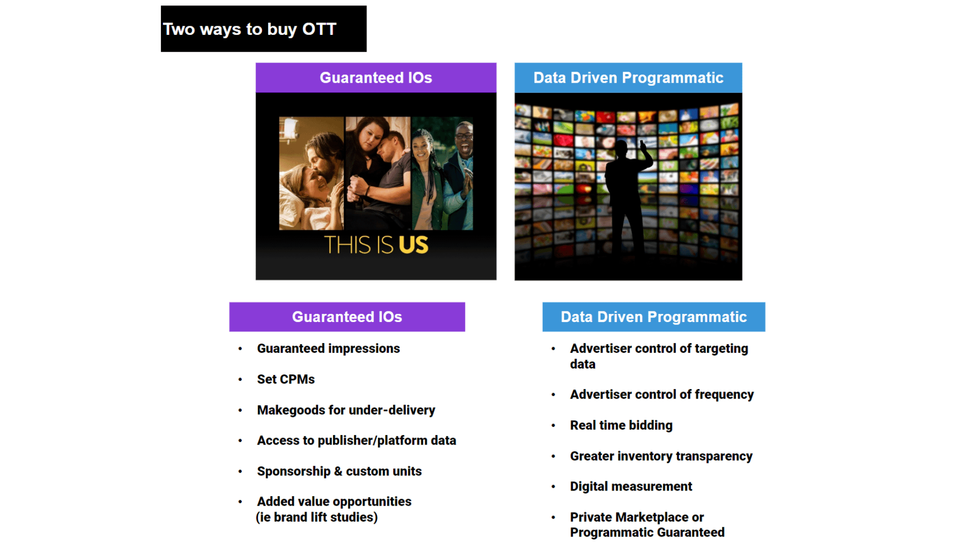 the two ways to buy ott advertising