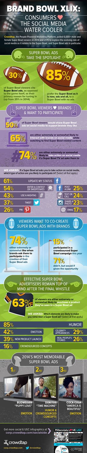 2015 superbowl advertising and search